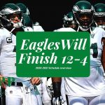 Philadelphia Eagles will end 12-4 in 2020-2021 season. NFL Time table free up evaluate.